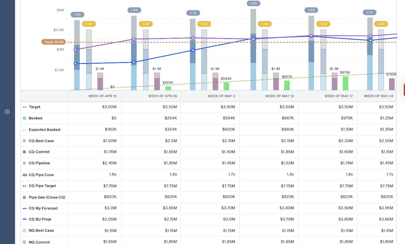 boostup_pipeline-trends