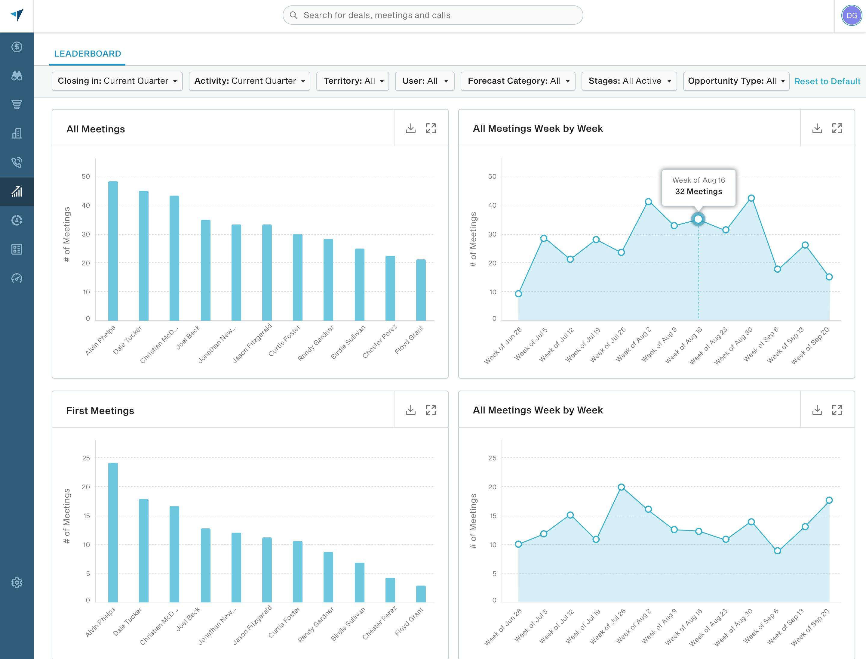 boostup_activity_dashboard-leaderboard