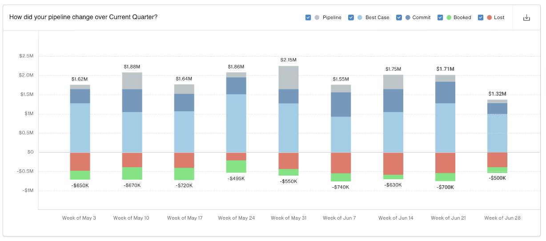 boostup_sales-analytics-pipeline-change