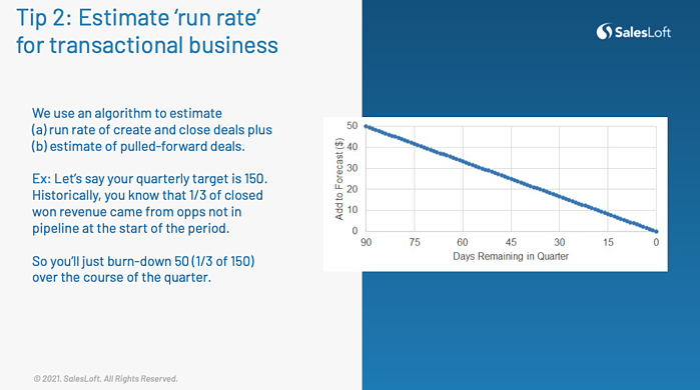 SalesLoft Estimate Run Rate
