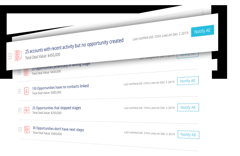 BoostUp CRM hygiene summary report